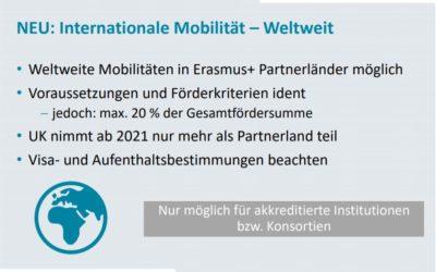 Neuerungen bei Erasmus + 2021 – 2027